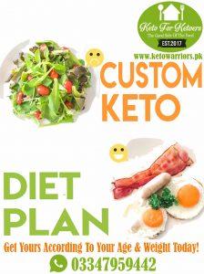 Keto Diet Meal Plan Consultancy